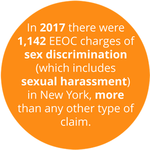 Sexual Harassment Charges 2017